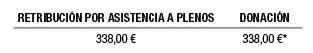 TRANSPARENCIA P